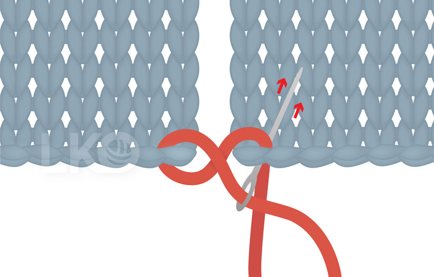 How to Sew Mattress Stitch Step 2: Tapestry needle with the a red yarn threaded in from left knitted fabric to right, creating a number eight figure.
